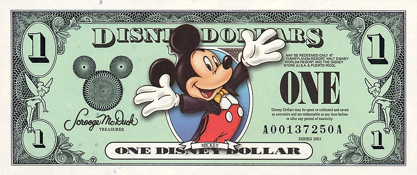 "Get that dream Disney vacation you've always wanted! ""I Want to Save More Money"" - 5 Basic Questions to Ask Yourself"